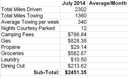 Spreadsheet for July 2014 copy