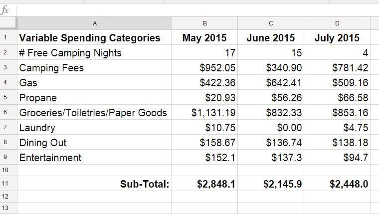 July spreadsheet